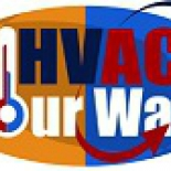 HVAC+YOUR+WAY%2C+LLC%2C+Gastonia%2C+North+Carolina image