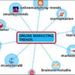 Online+Marketing+Companies+Desoto%2C+Dallas+Cedar+Hill%2C+Dallas%2C+Texas image