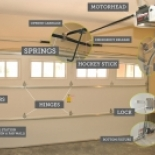 Garage+Door+Repair+Manchester+NH%2C+Manchester%2C+New+Hampshire image