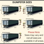 Harrison+Twp+Dumpster+Man+Rental%2C+Harrison+Township%2C+Michigan image