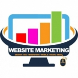 Website+Marketing+Company%2C+Orlando%2C+Florida image