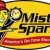 Mister Sparky Icon