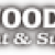 Winner+Woodworking+Equipment+%26+Supply%2C+Inc.%2C+Indianapolis%2C+Indiana photo icon