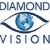 The Diamond Vision Laser Center of Somerville, NJ Icon