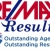 Rich Phillips Re/Max Results Icon